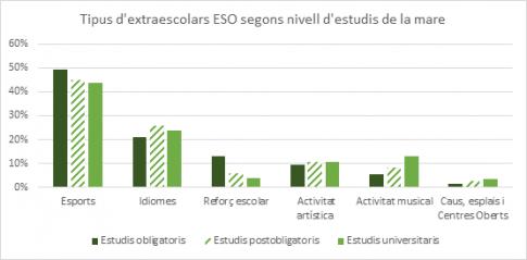 Extraescolars_Confinament2
